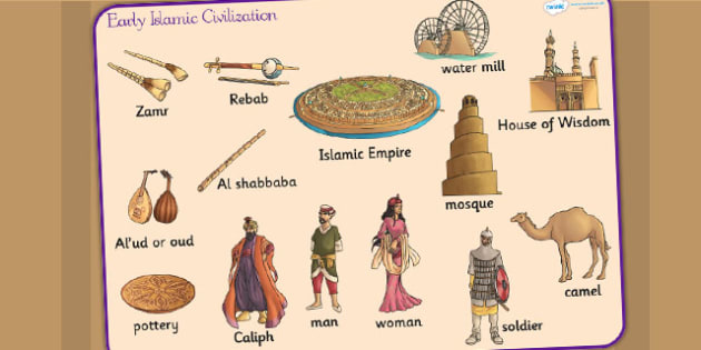 Early Islamic Civilization Word Mat - visual aid, keywords, islam