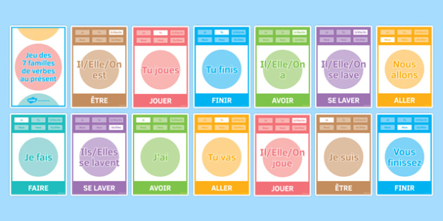 Present Tense Happy Families Card Game-French