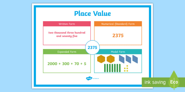 Place Value Display Poster - expanded form, simple form ...