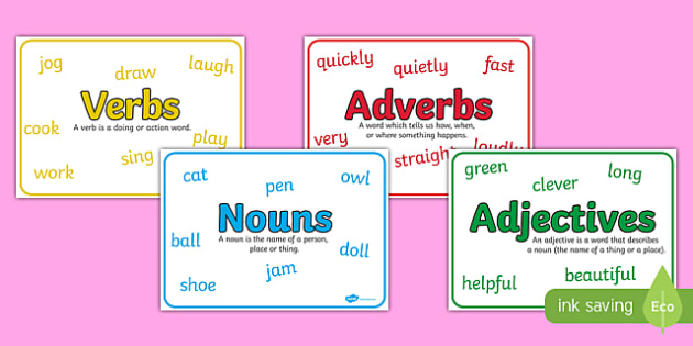 Nouns, Adjectives, Verbs and Adverbs with Definitions