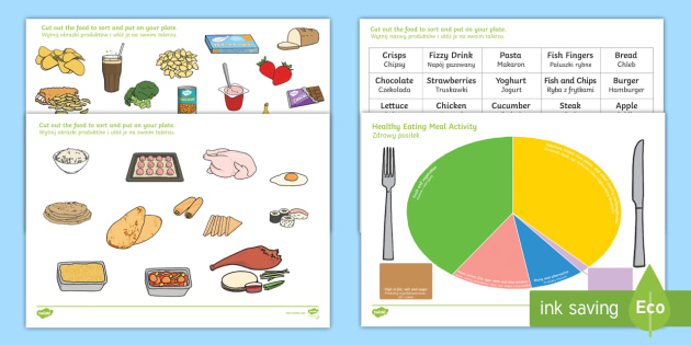 Healthy Eating Divided Plate Sorting Activity English