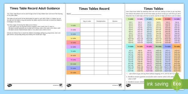 Times Table Chart Times Table Record Times Tables Multiply