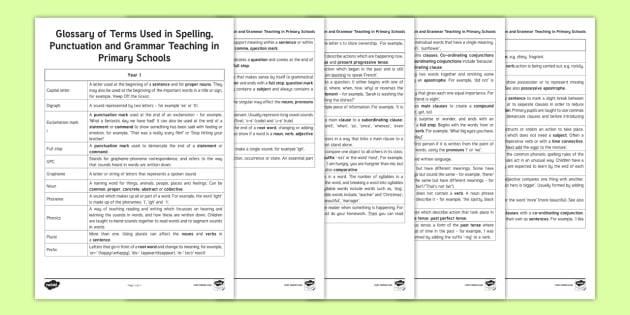 Glossary Of Terms To Help Parents >> Year 3 Spag Glossary Parent And Carer Information Sheets Primary
