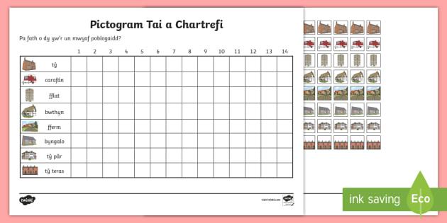 Taflen Weithgaredd Pictogram Tai a Chartrefi - Ty teras, terrace house, semi-detached, detached, ty ar wahan, ty par, carafan, caravan, cwt, hut, f