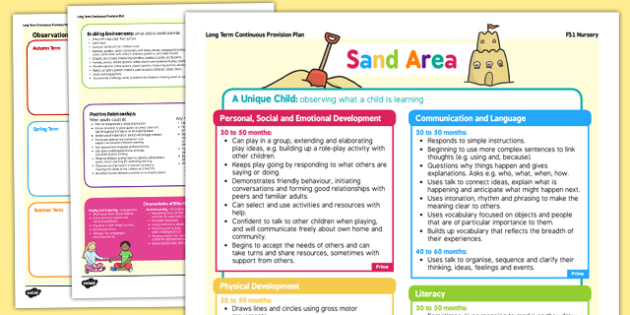 Sand Area Continuous Provision Plan Posters Nursery FS1 - sand area, nursery