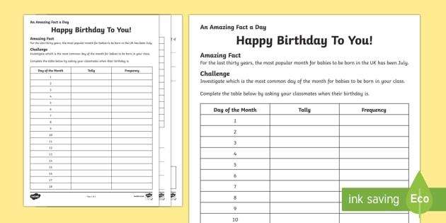 Happy Birthday To You! Activity Sheet