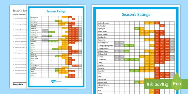 Season S Eatings Fruit And Vegetable Display Calendar