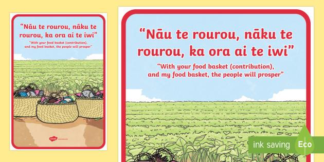 Whakatauki Nāu to rourou Display Poster Te Reo Maori/English