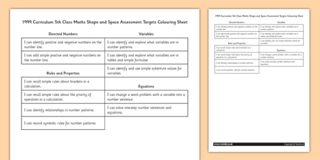 Curriculum 6th Class Maths Algebra Assessment Targets Colouring Sheet - roi, gaeilge, ireland, republic of ireland