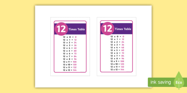 Ikea Tolsby 12 Times Table Prompt Frame