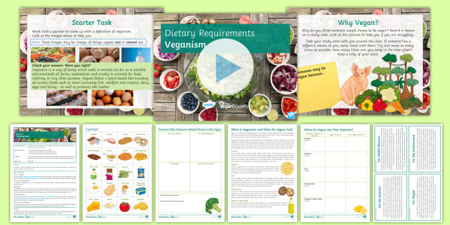 Dietary Requirements: Veganism Lesson Pack - Vegan, ethics, morality, animals, health, choice, personal identity