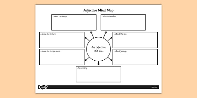 Adjective Mind Map - adjective, mind map, mind, map