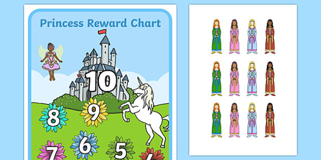 My Princess Castle Reward Chart - Reward Chart, education, home school, child development, children activities, free, kids, chart for free, free charts, children chart, chore chart