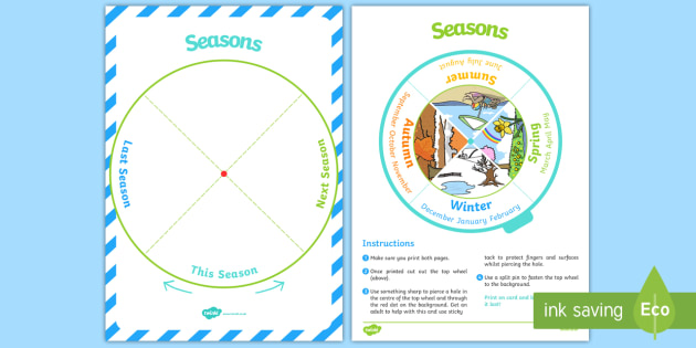 Seasons Sequencing Wheel Display Calendar