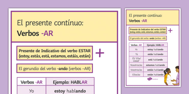 Present Continuous Tense of AR verbs Display Poster