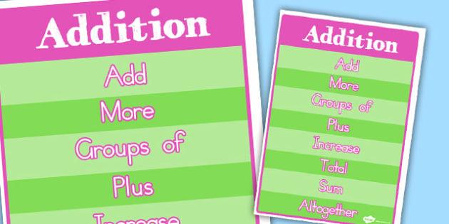 Addition Vocabulary Poster - australia, addition, vocabulary, poster