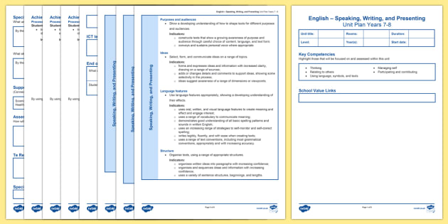 New Zealand English Years 7-8 Unit Plan Template - New Zealand Class Management, listening reading and viewing, speaking writing and presenting, assess