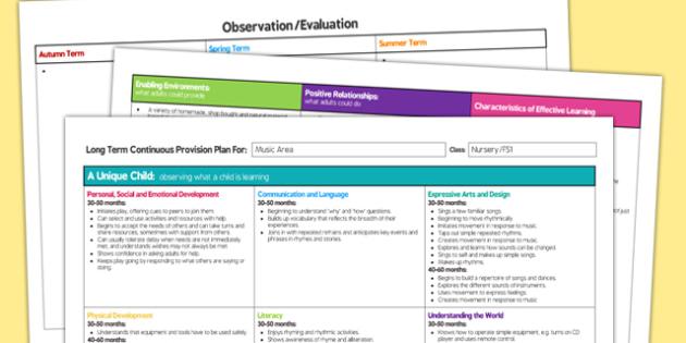 Music Area Editable Continuous Provision Plan Nursery FS1 - music area