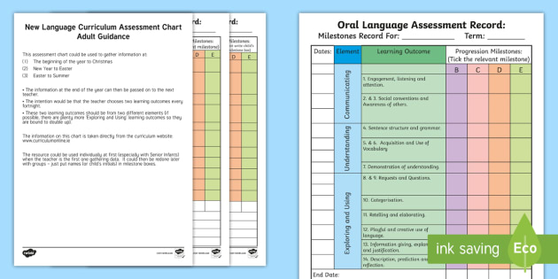 junior  u0026 senior infants oral language milestones