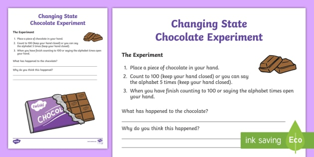 Science Experiment Write Up Template Ks3