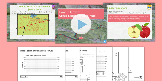 How To Draw A Cross Section From A Topographic Map.New Map Skills How To Draw A Cross Section Of A Map Lesson Pack
