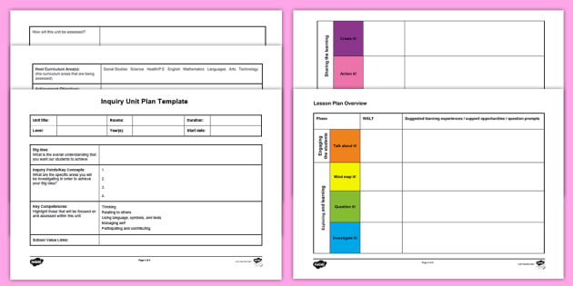 Planning Template | Inquiry Planning Template Enquiry Cycle Posters Enquiry