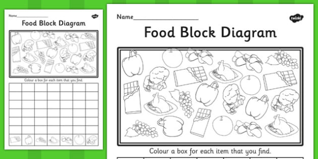 Food block diagram worksheet activity sheet activities food block diagram worksheet activity sheet activities graphs worksheets ccuart