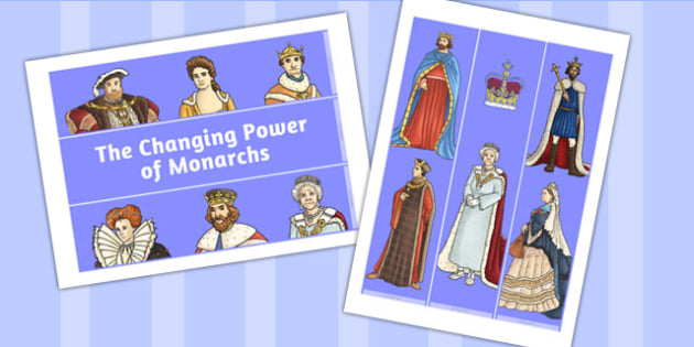 The Changing Power of Monarchs Display Borders - display, banner