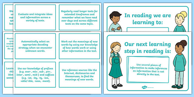 New Zealand Reading End of Year 6 WALT, Learning To and Next Steps Display Posters, nz, new zealand, new sealand,
