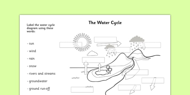 Cycle Labelling Worksheet KS2 Geography Resources – Water Worksheet