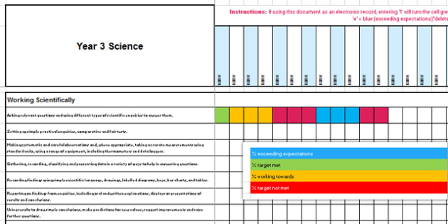 2014 Curriculum Year 3 Science Assessment Spreadsheet - targets