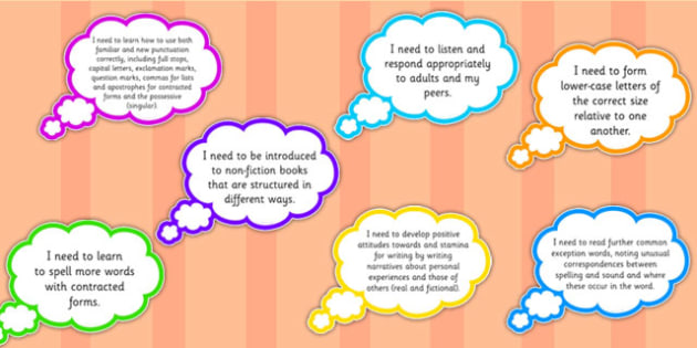 2014 Curriculum Year 2 English Assessment I need to Thought Bubble
