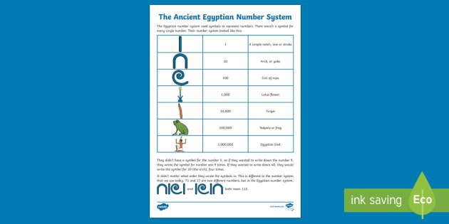Ancient Egyptian Number System Information Sheet Cfe Numeracy
