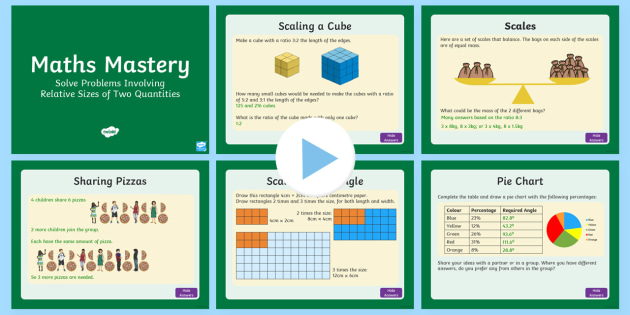 Year 6  Ratio and Proportion Maths Mastery Activities Resource Pack