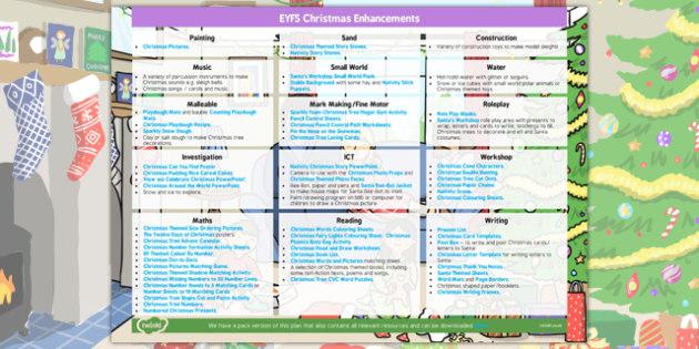 EYFS Christmas Themed Enhancement Ideas - eyfs, christmas, themed, enhancement, ideas, planning