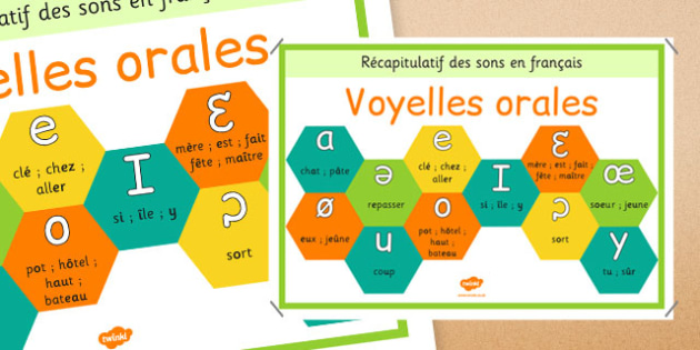 Alphabet Phonétique Voyelles Orales Display Poster French - french, alphabet, phonetic, vowel, display, poster