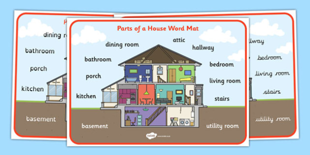 Parts of a House Word Mat - house, word mat, parts, homes, mat