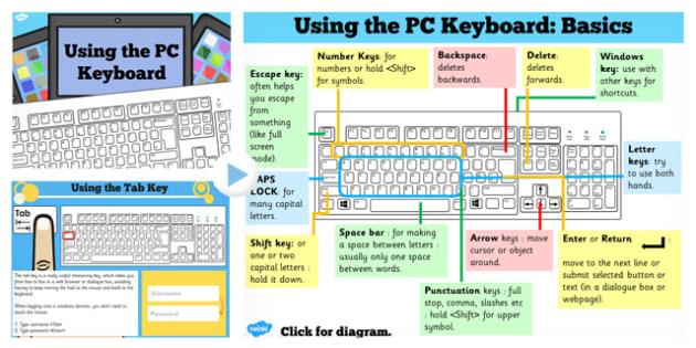 Using the PC Keyboard Help PowerPoint - powerpoint, keyboard