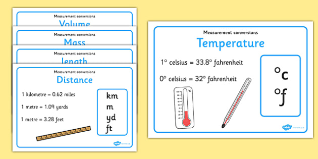 Imperial And Metric Conversions Posters Imperial Metric