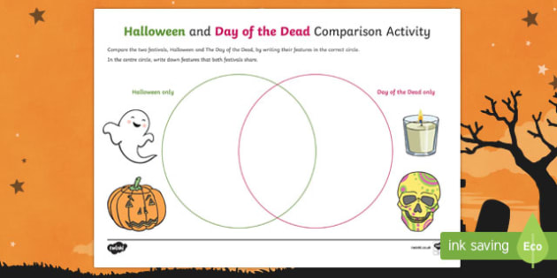 Halloween and day of the dead comparison activity save resource ccuart Image collections