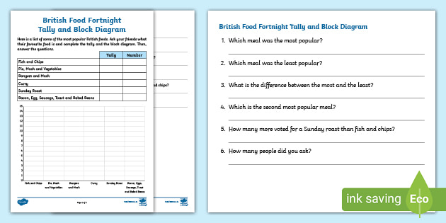 KS1 British Food Fortnight Tally and Block Diagram Worksheet / WorksheetTwinkl