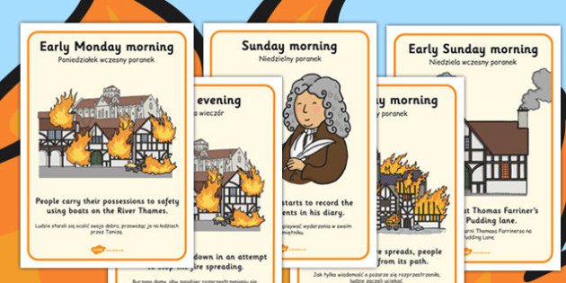 The Great Fire of London Events Timeline Posters Polish Translation - polish
