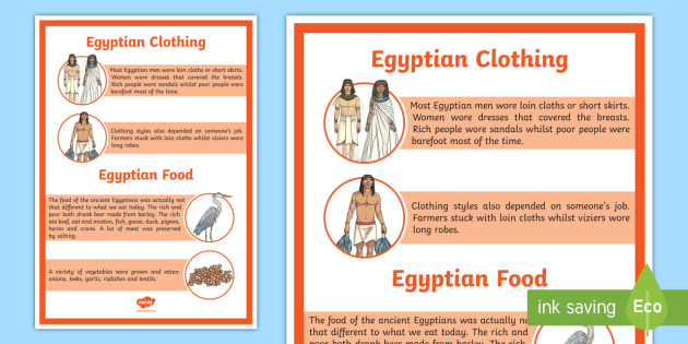 Ancient Egyptian Clothing And Food Fact Poster