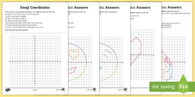 Emoji Coordinates in Four Quadrants Activity Pack - Unicorn ...