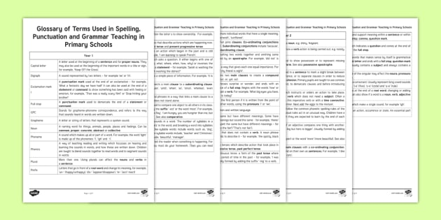 Glossary Of Terms To Help Parents >> Year 4 Spag Glossary Parent And Carer Information Sheets
