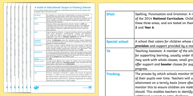 Primary School Jargon Buster Parent and Carer Information Sheet