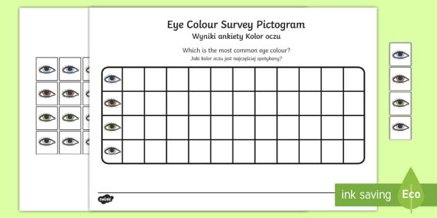 Eye Colour Survery Pictogram English/Polish - Eye Colour Survey Pictogram - eye colour, pictogram, ourselves, all about me, survey, numeracy, grap