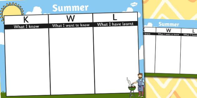Summer Topic KWL Grid - easter, kwl, grid, know, learn, want