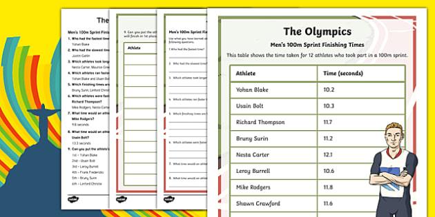 The Olympics Ordering Finishing Times 1 Decimal Place Number Activity Sheet-Scottish, worksheet