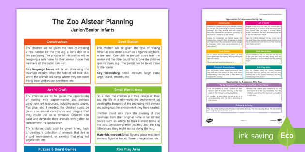 The Zoo Aistear Planning Template - Aistear, Infants, English Oral Language, School, The Garda Station, The Hairdressers, The Airport, T